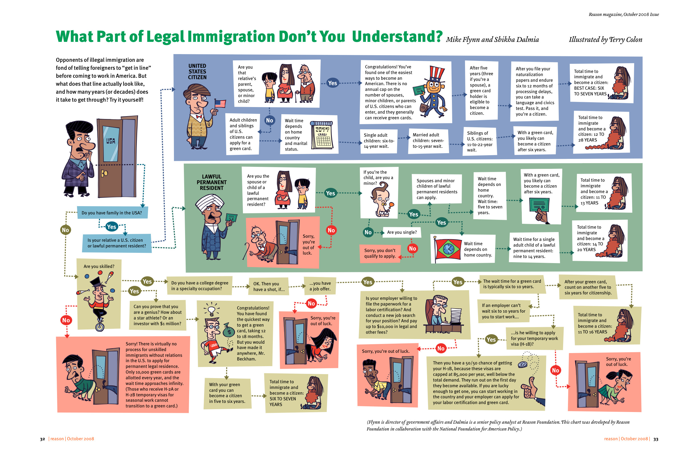 Weekly hit run archive how legal immigration works and a recent ebook edited by shikha dalmia below you can enjoy a reason tv playlist fandeluxe Images