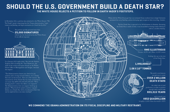 an analysis of the governments in star wars vs governments in the home Subjects of the empire in star wars are always stereotyped as robotic killing machines, but there's a lot more going on beneath those white helmets than one would expect.