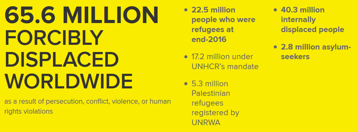 Happy June 20th! ||| UNHCR