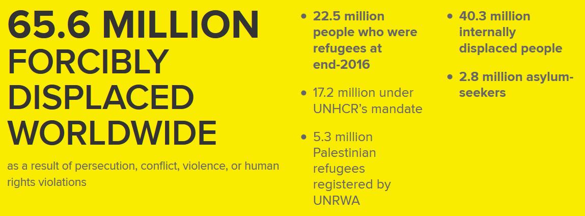 Happy June 20th! ||| UNHCR