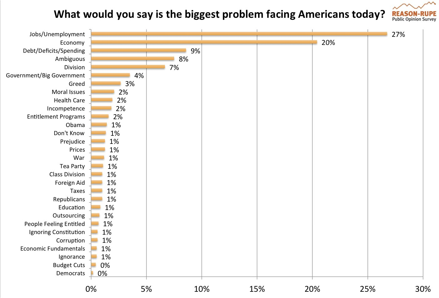 problems american society facing in today Essays - largest database of quality sample essays and research papers on problems facing our society today problems american society facing in today world.