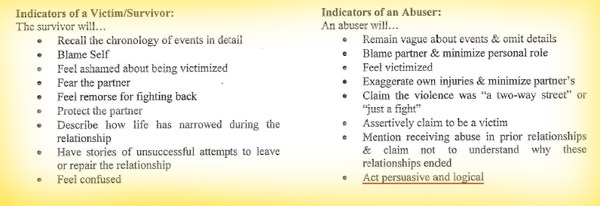 Stanford Center for Relationship Abuse Awareness advice on distinguishing a victim/survivor from an abuser.